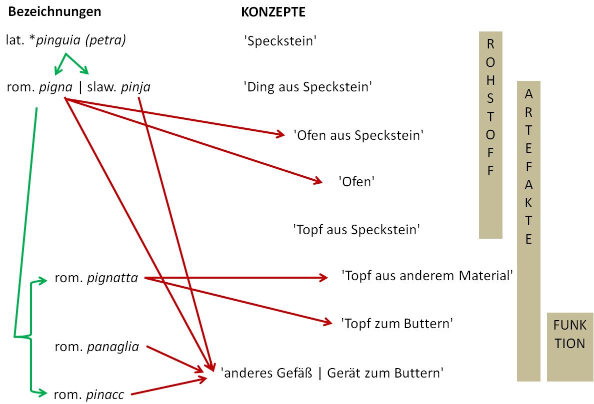 Ziemlich Einfaches Generatordiagramm Bilder - Die Besten ...