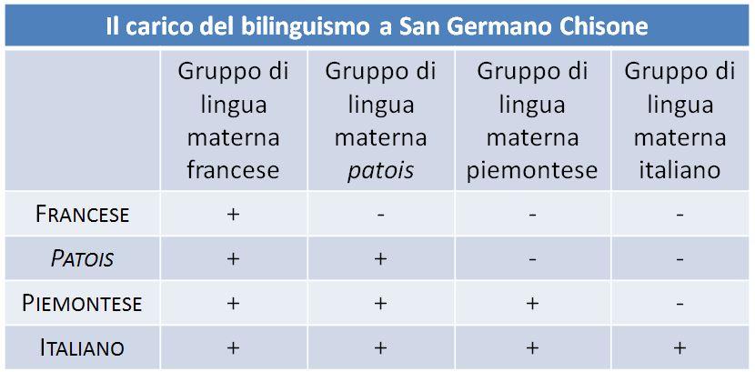 plurilinguismo_valli_valdesi