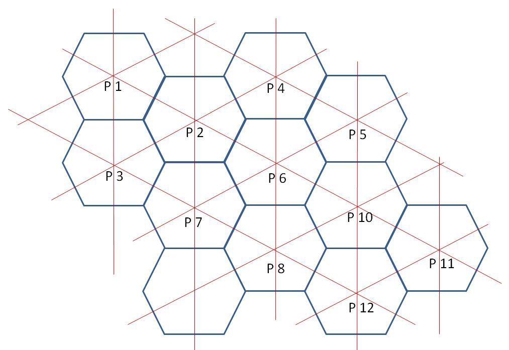 VA_Polygone