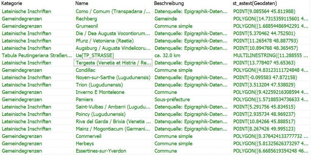 select Kategorie,Name,Beschreibung,st_astext(Geodaten) from vap_geo_de a order by rand() limit 20